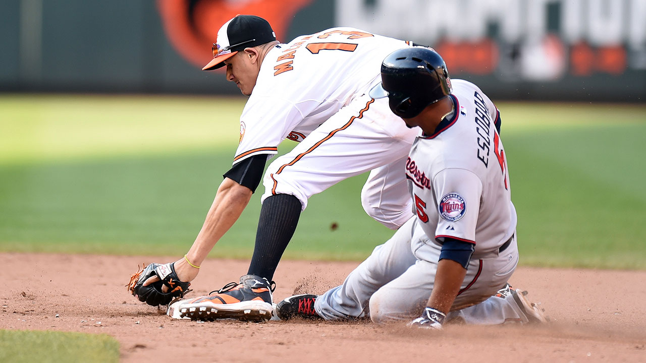 Orioles left fuming after being swept at home