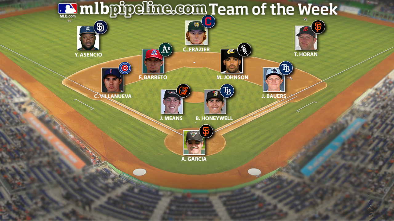 Giants headline Prospect Team of the Week