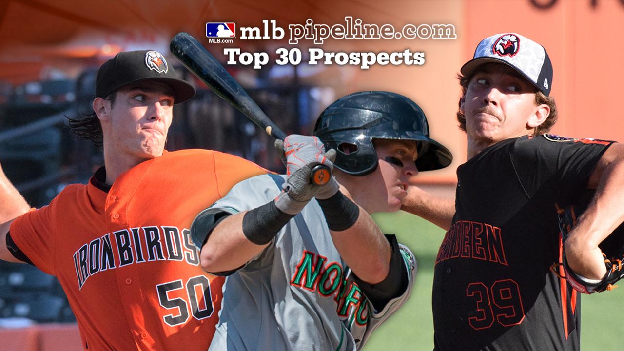 Tremendous Orioles 2017 Preseason Top 30 Prospects List Mlb Com Short Hairstyles Gunalazisus