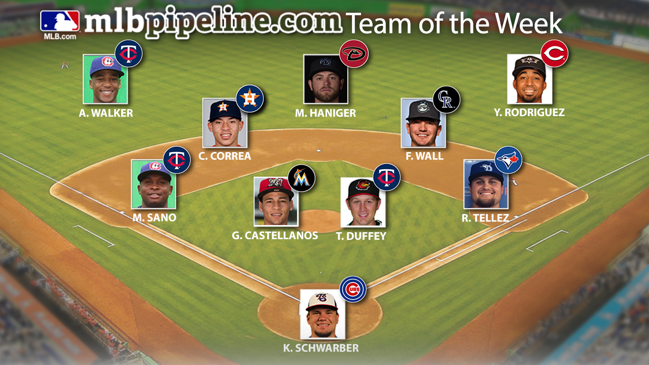 Twins trio, led by Sano, on Prospect Team of Week