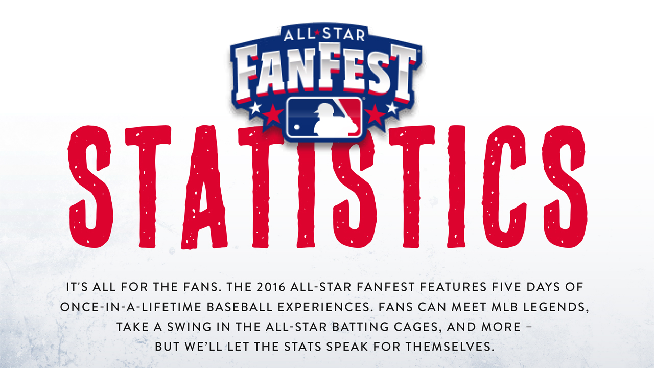 2016 All-Star FanFest by the numbers