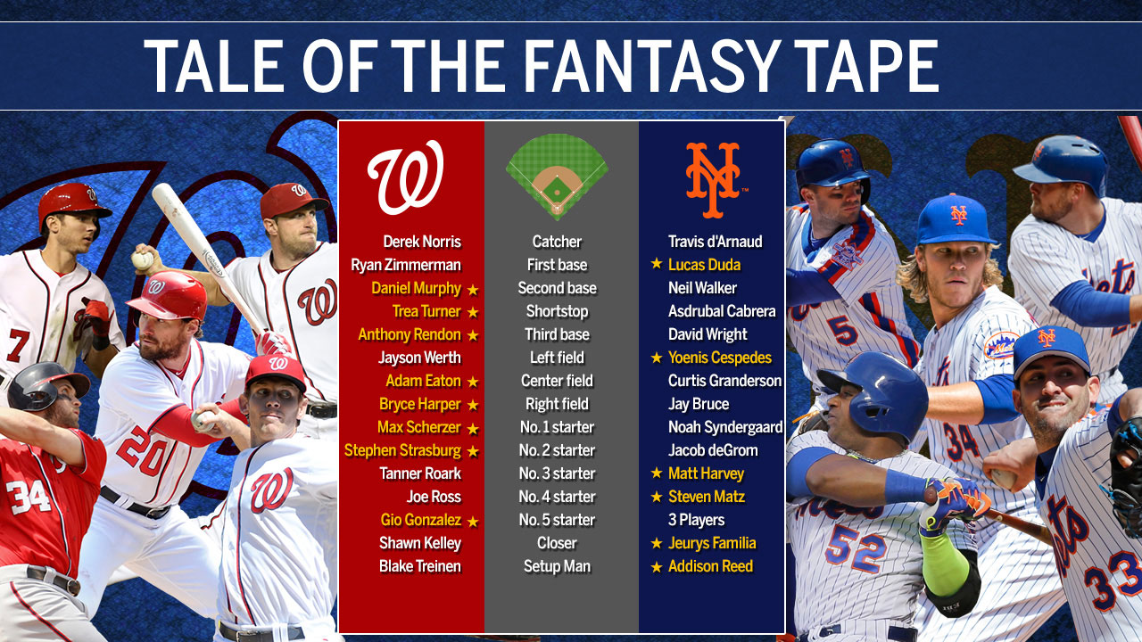 Tale of the fantasy tape: Mets vs. Nationals
