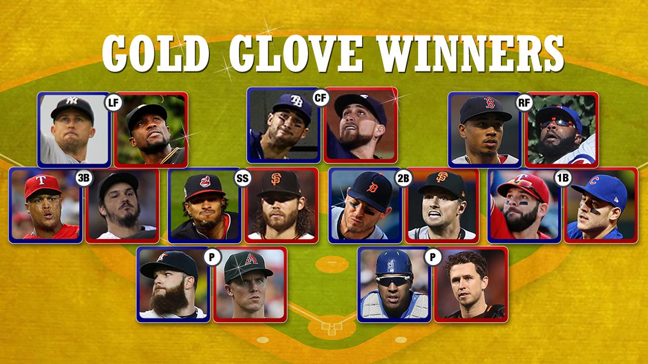 Gold Glove winners announced