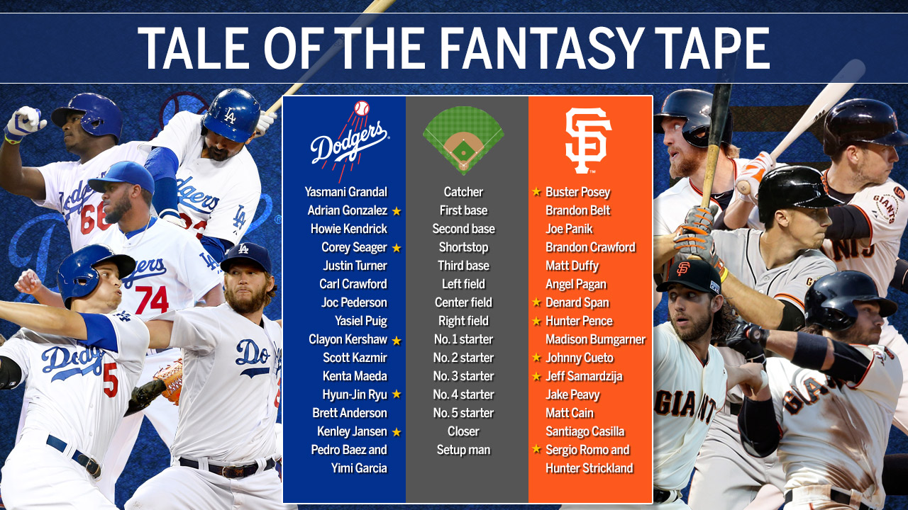 Tale of the fantasy tape: Giants vs. Dodgers