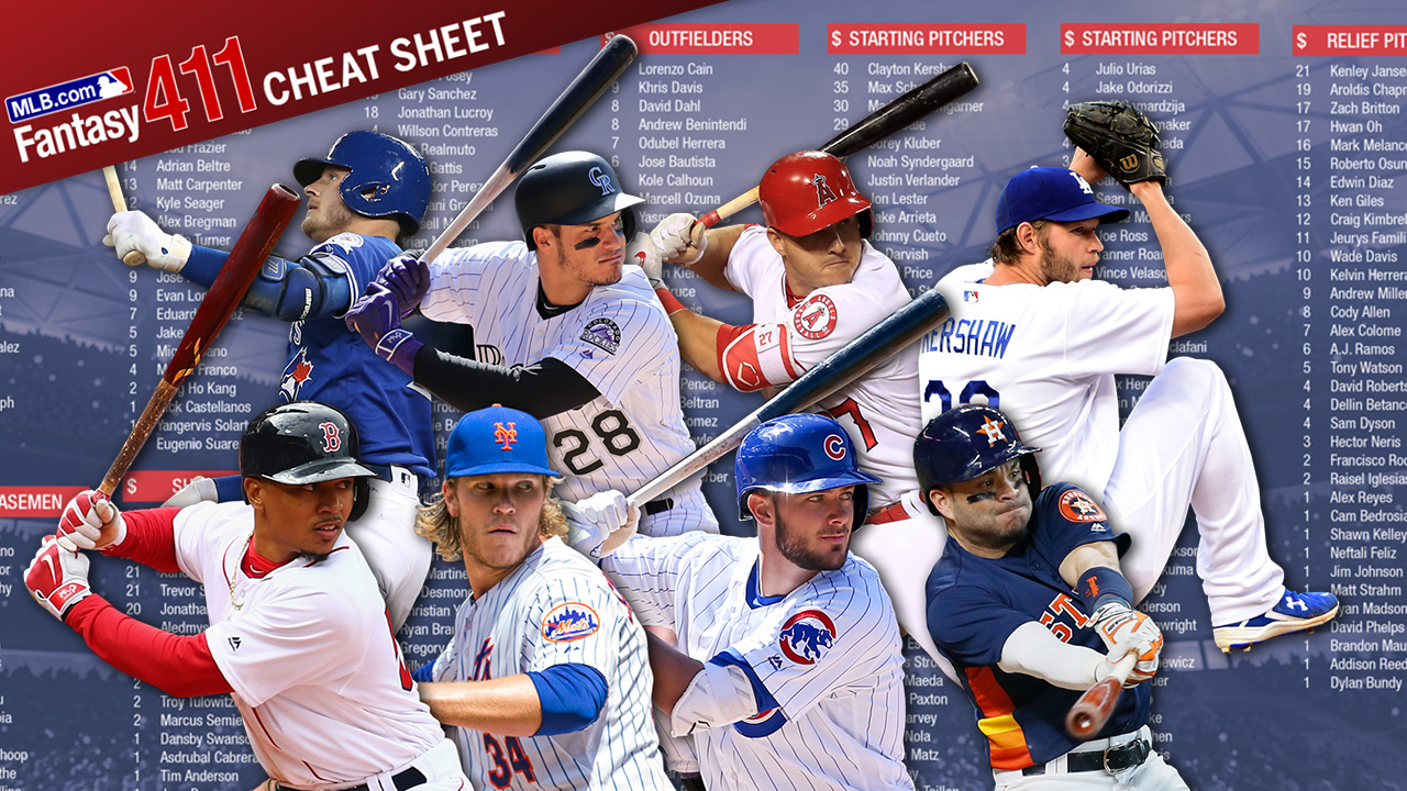 Get ahead in your league with Fantasy 411's Cheat Sheet