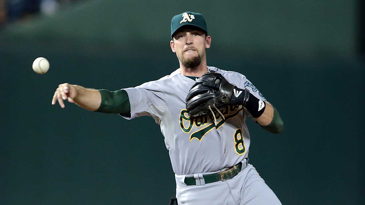Image result for jed lowrie