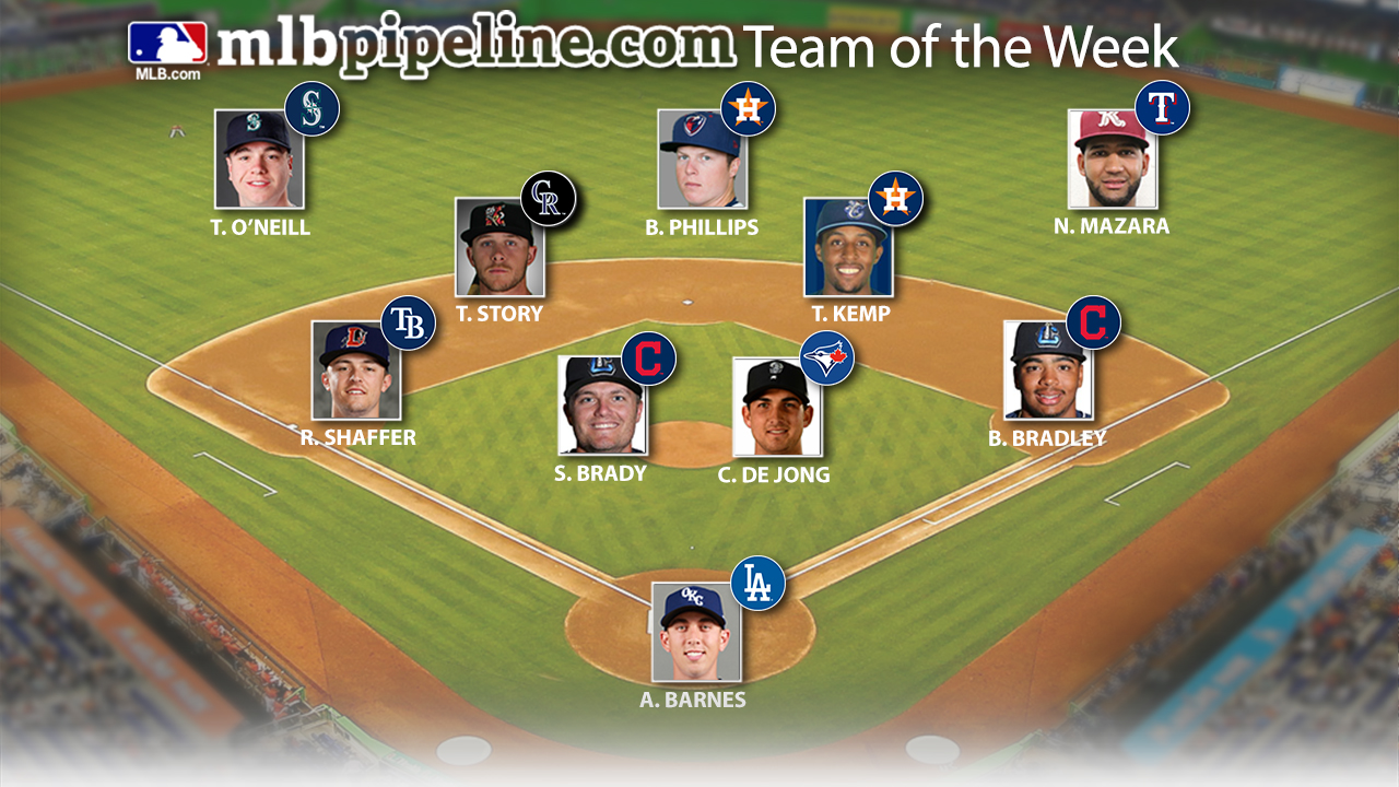 Bradley headlines Prospect Team of the Week