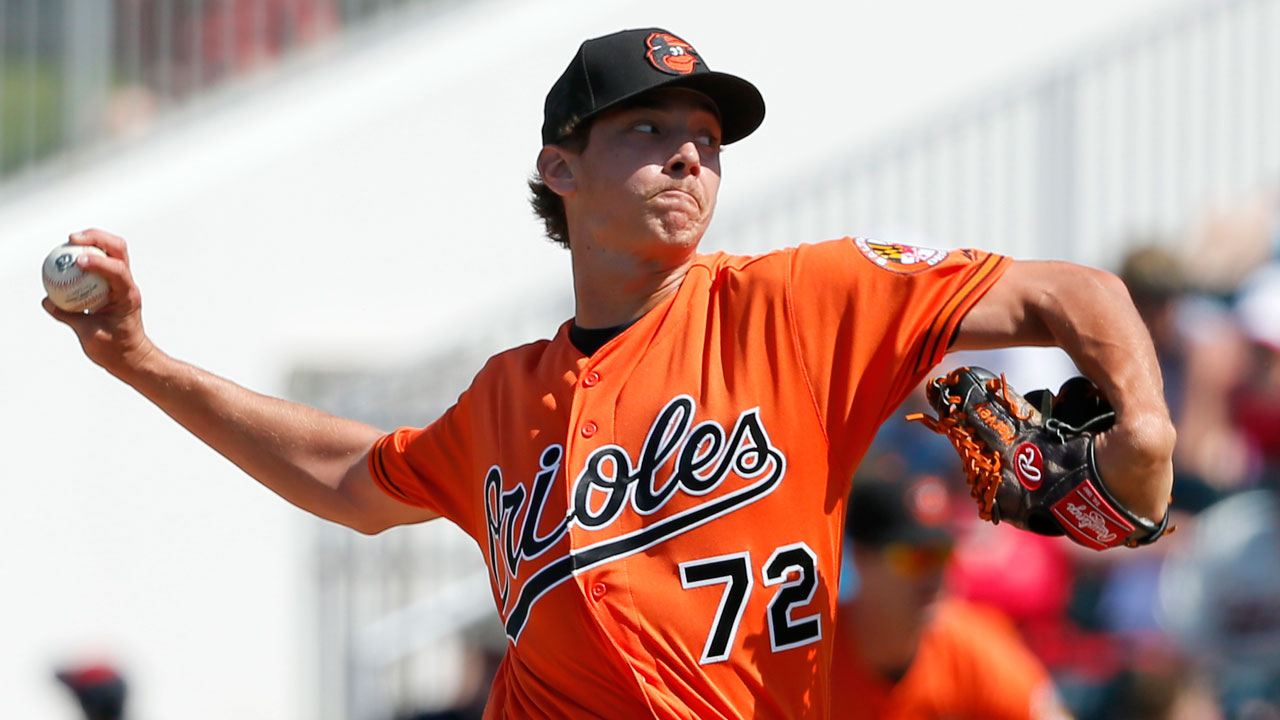 O's prospect Harvey shut down by groin issue