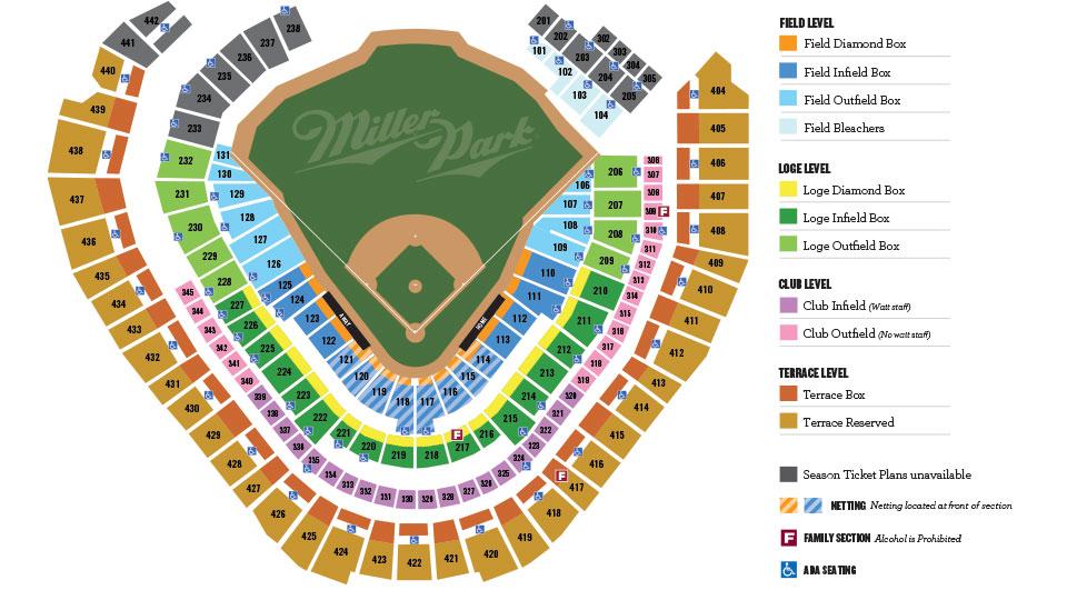 Season Seat Holders | MLB.com