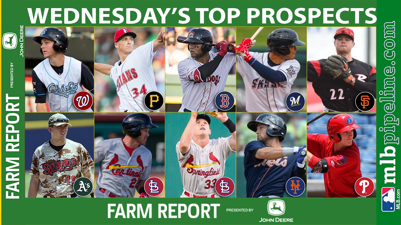 Turner, Glasnow among top prospect performers Wednesday