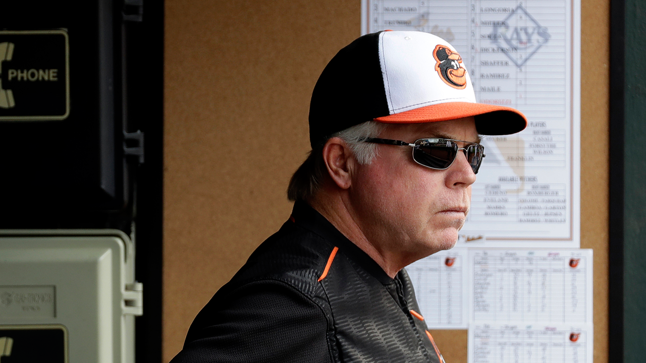 Showalter finishes 3rd in AL Manager of the Year voting
